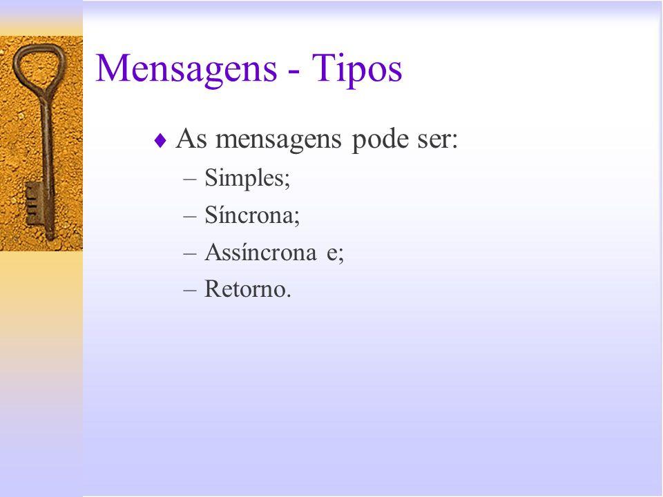 Mensagens - Tipos As mensagens pode ser: Simples; Síncrona;