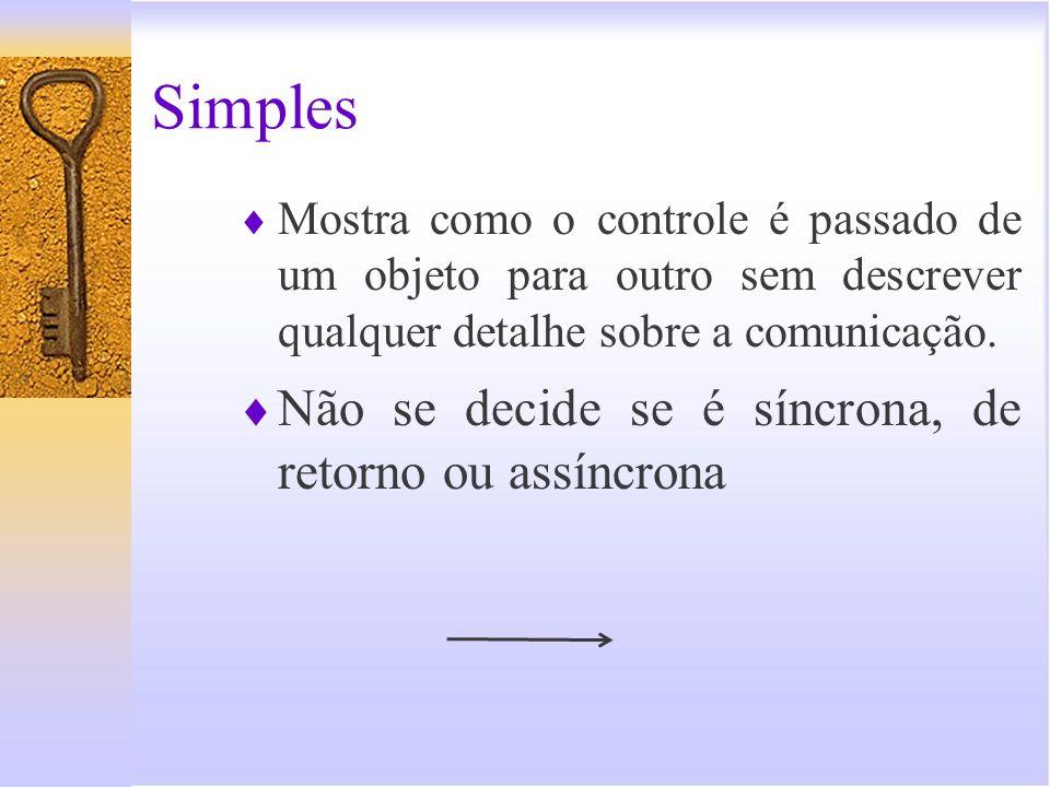 Simples Não se decide se é síncrona, de retorno ou assíncrona