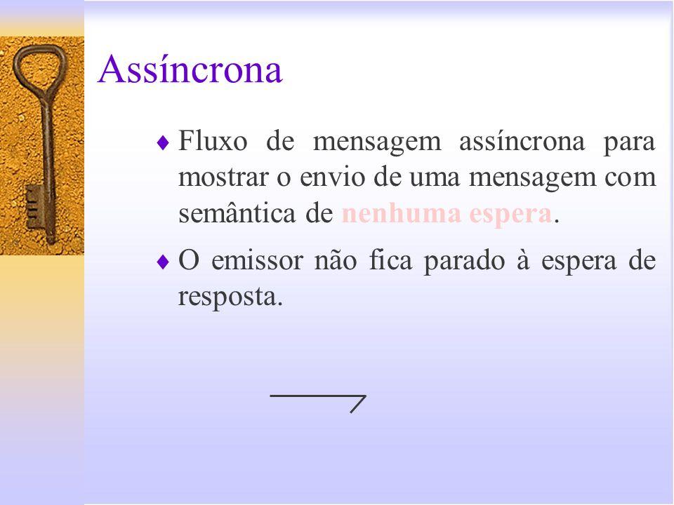 Assíncrona Fluxo de mensagem assíncrona para mostrar o envio de uma mensagem com semântica de nenhuma espera.