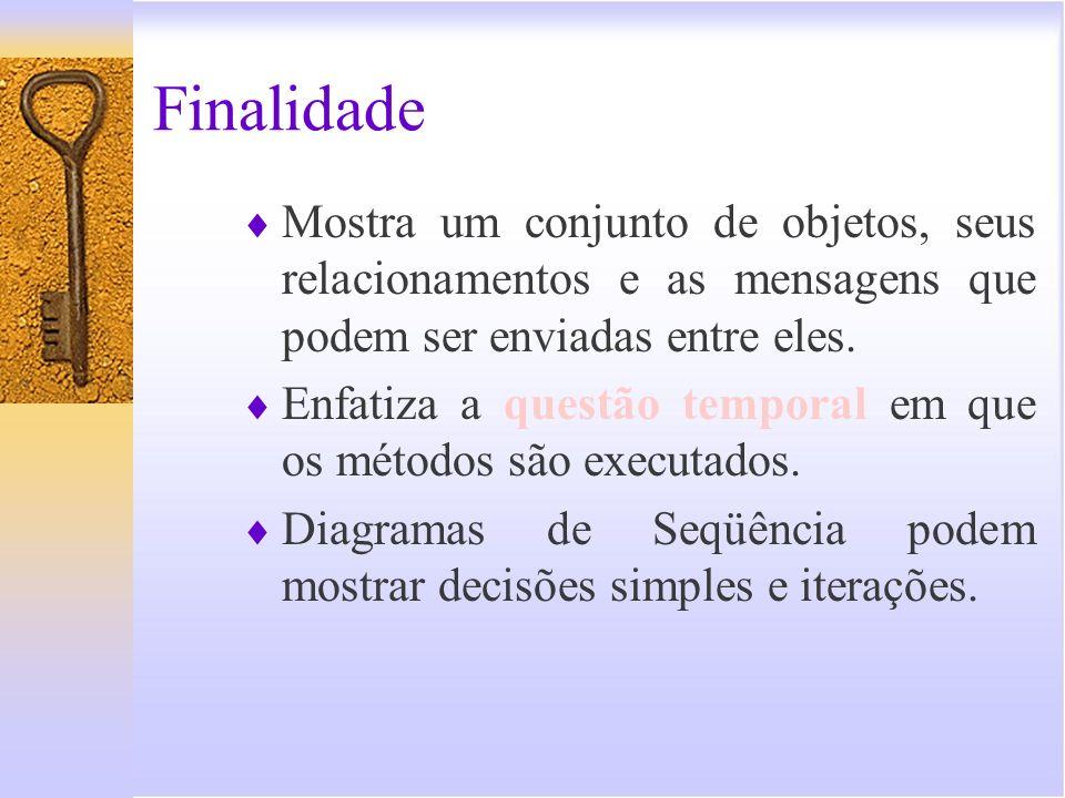 Finalidade Mostra um conjunto de objetos, seus relacionamentos e as mensagens que podem ser enviadas entre eles.