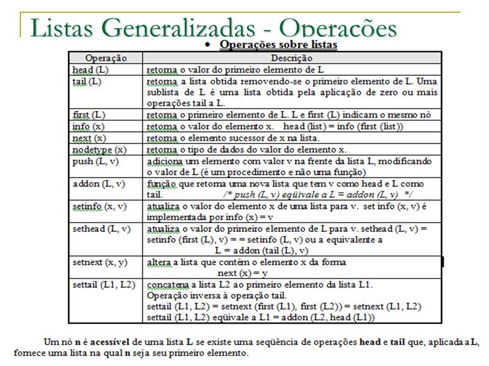 Listas Generalizadas - Operações