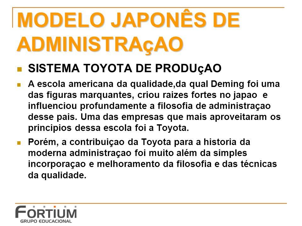 MODELO JAPONÊS DE ADMINISTRAçAO