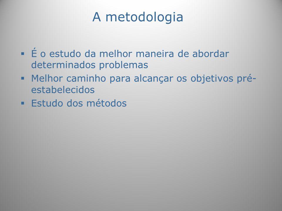 A metodologia É o estudo da melhor maneira de abordar determinados problemas. Melhor caminho para alcançar os objetivos pré-estabelecidos.
