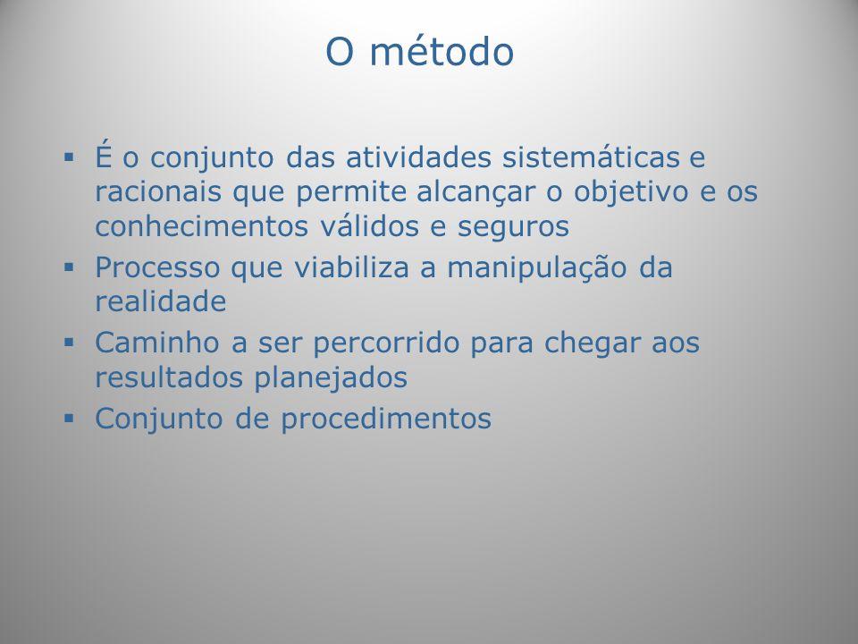 O método É o conjunto das atividades sistemáticas e racionais que permite alcançar o objetivo e os conhecimentos válidos e seguros.