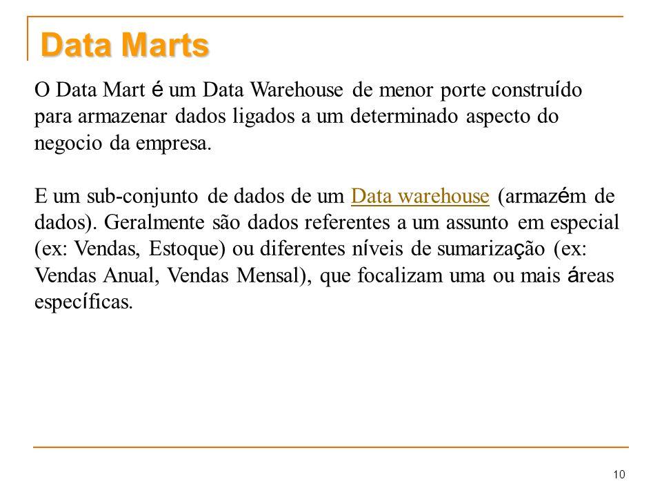 Data Marts O Data Mart é um Data Warehouse de menor porte construído para armazenar dados ligados a um determinado aspecto do negocio da empresa.