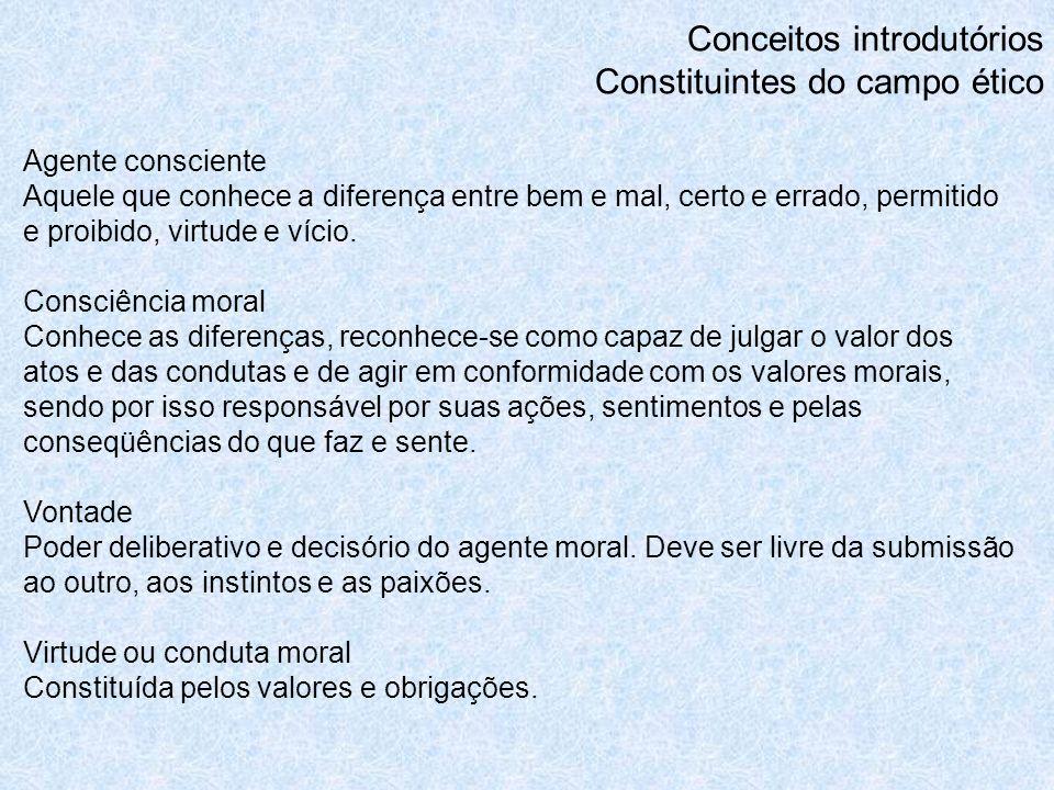 Conceitos introdutórios Constituintes do campo ético