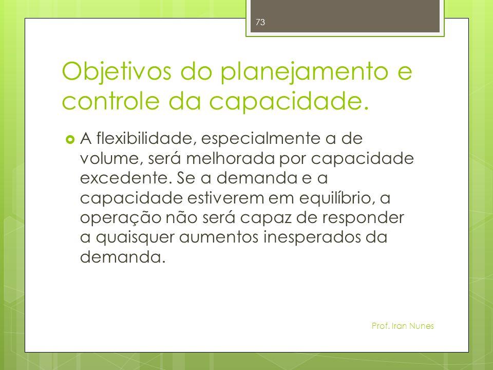 Objetivos do planejamento e controle da capacidade.