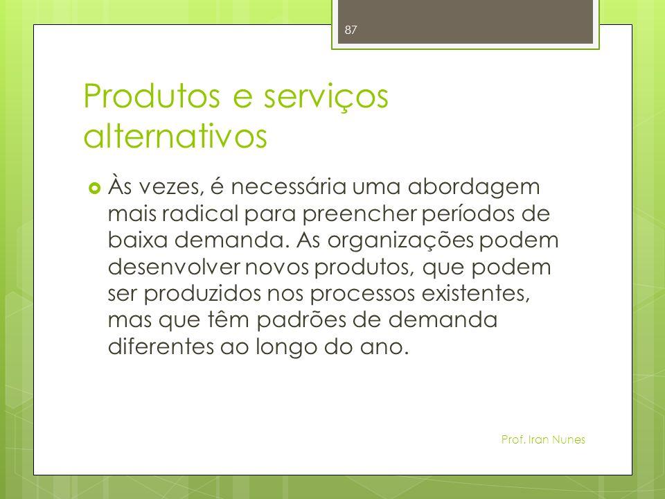 Produtos e serviços alternativos