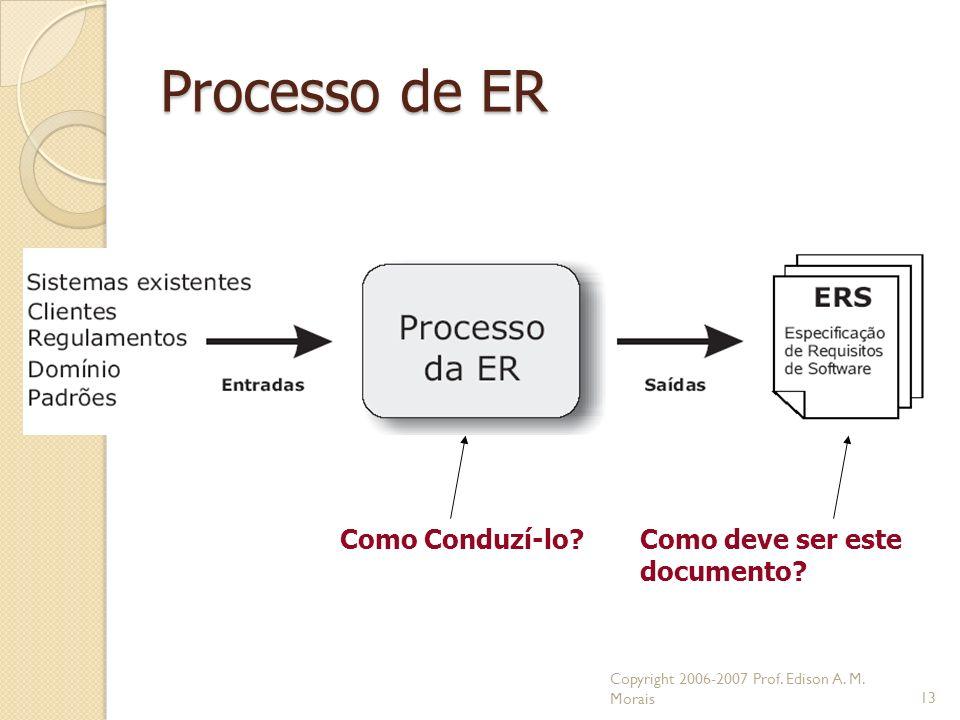 Processo de ER Como Conduzí-lo Como deve ser este documento