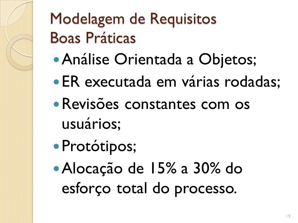 Modelagem de Requisitos Boas Práticas