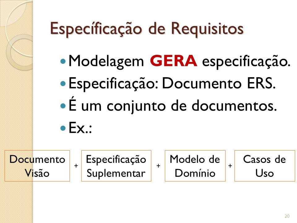 Específicação de Requisitos