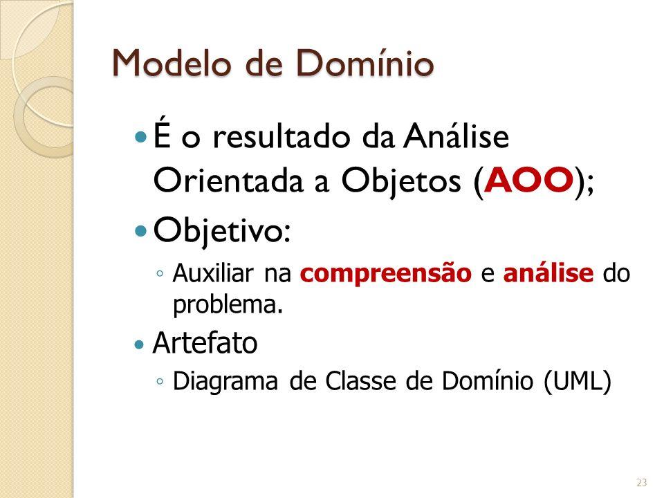Modelo de Domínio É o resultado da Análise Orientada a Objetos (AOO);
