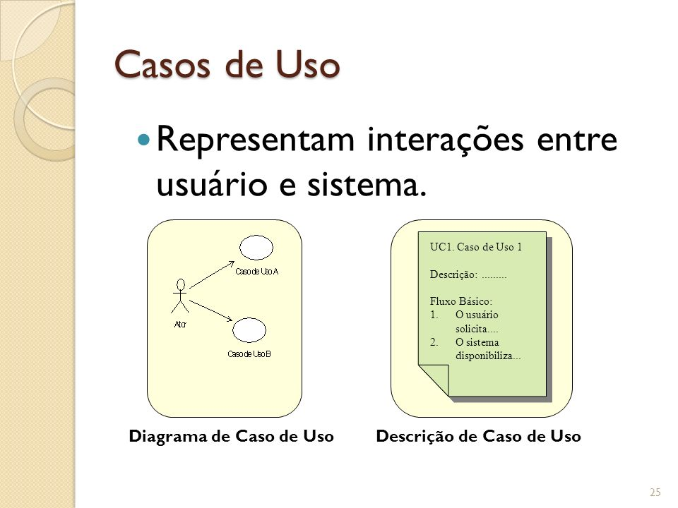 Casos de Uso Representam interações entre usuário e sistema.