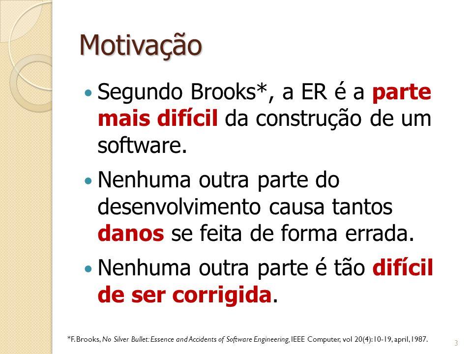 Motivação Segundo Brooks*, a ER é a parte mais difícil da construção de um software.
