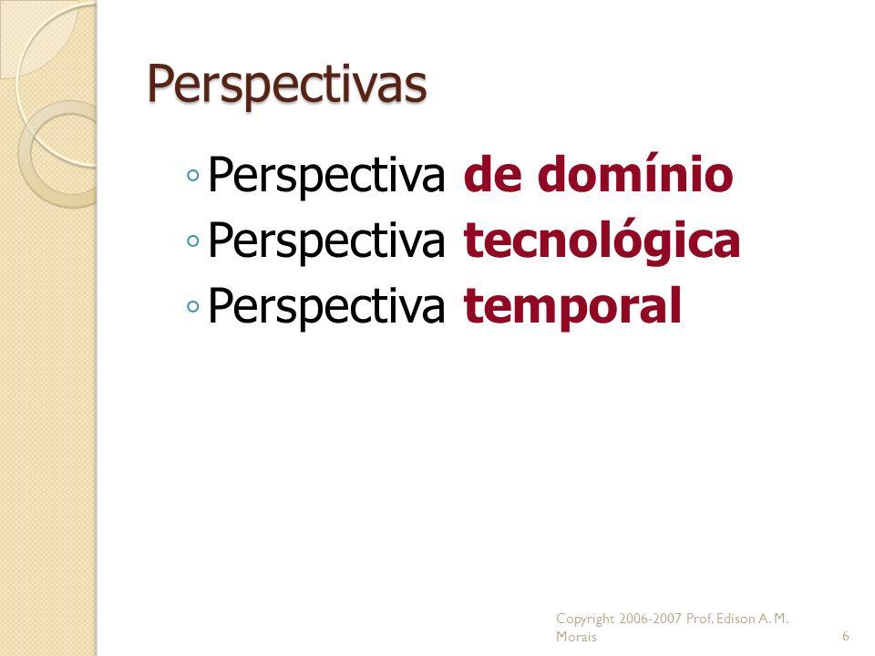 Perspectivas Perspectiva de domínio Perspectiva tecnológica