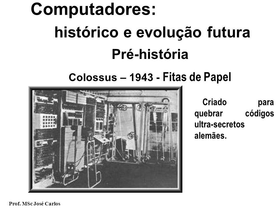 histórico e evolução futura Colossus – 1943 - Fitas de Papel