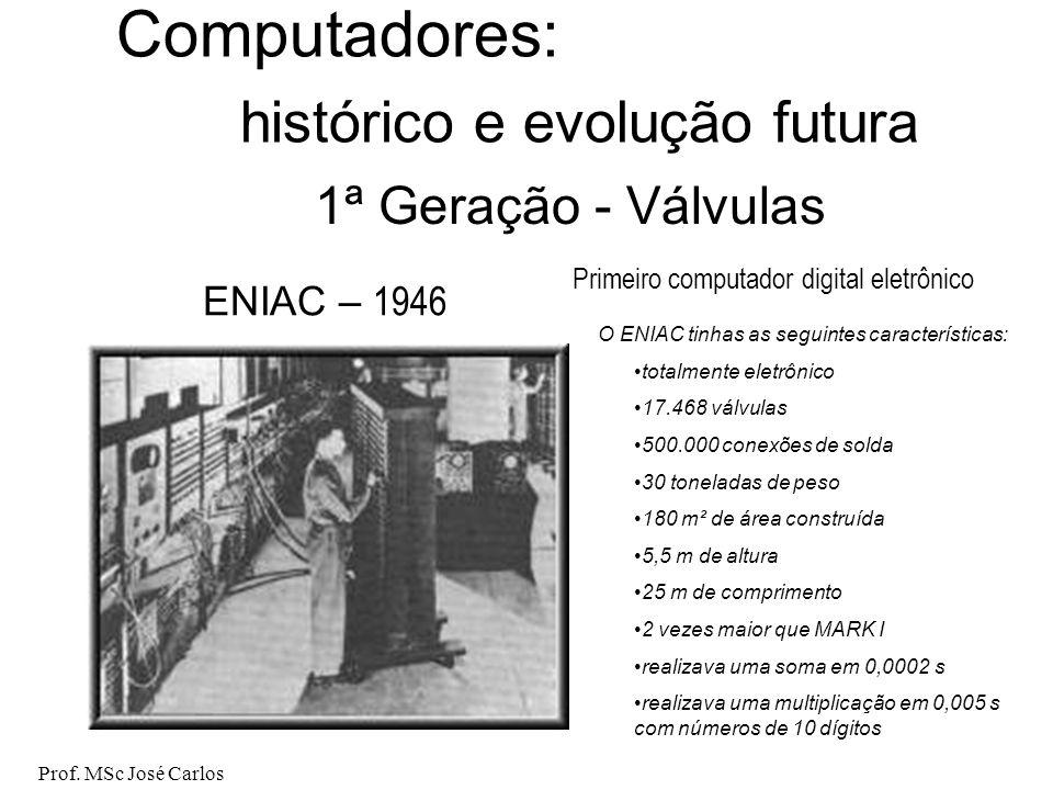 Computadores: histórico e evolução futura 1ª Geração - Válvulas