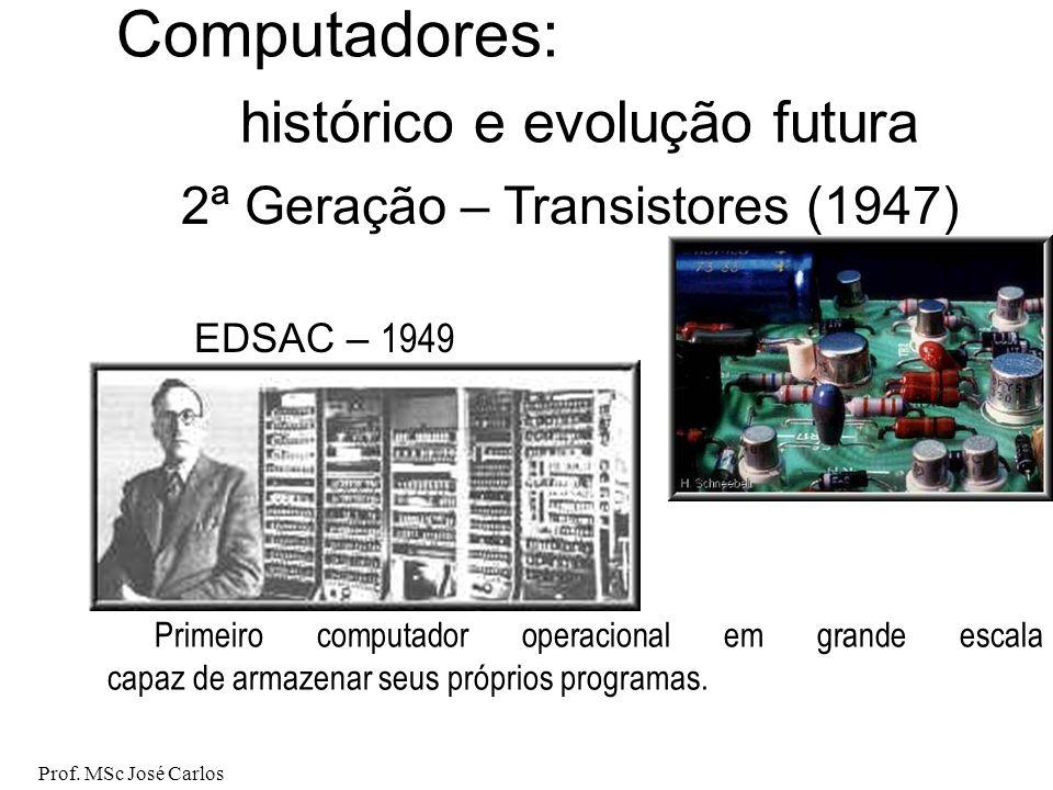 Computadores: histórico e evolução futura