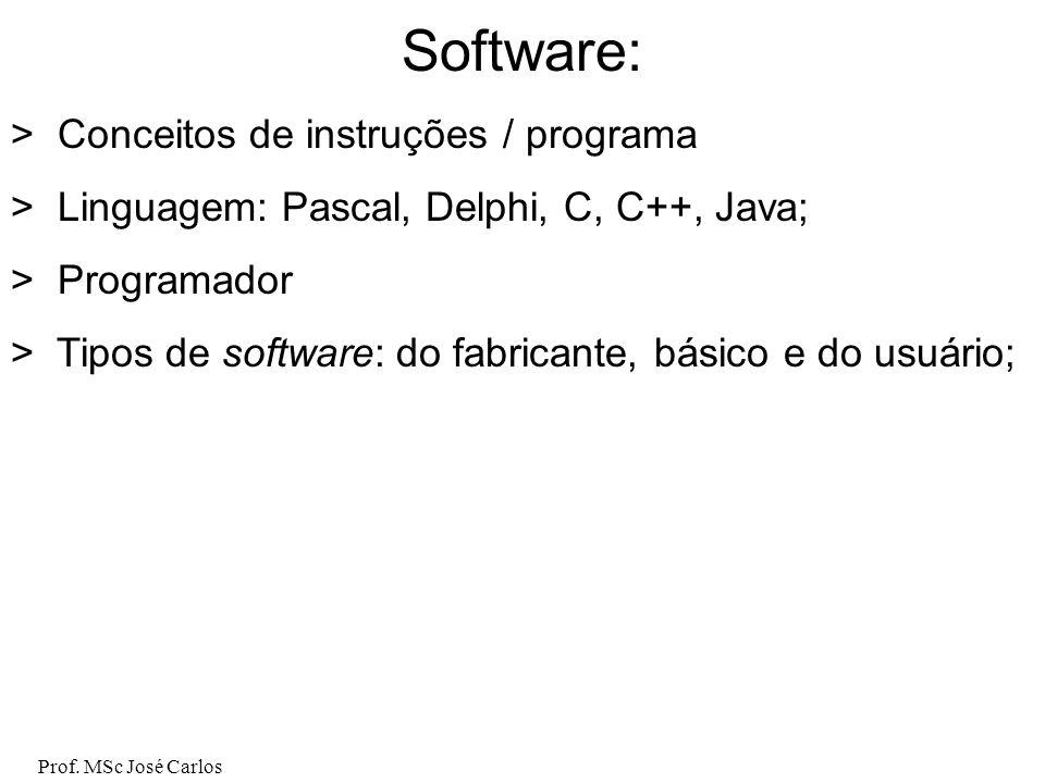 Software: Conceitos de instruções / programa