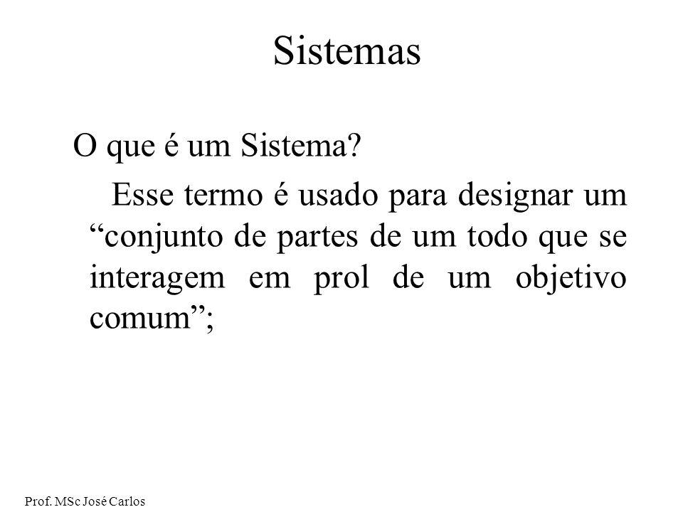 Sistemas O que é um Sistema