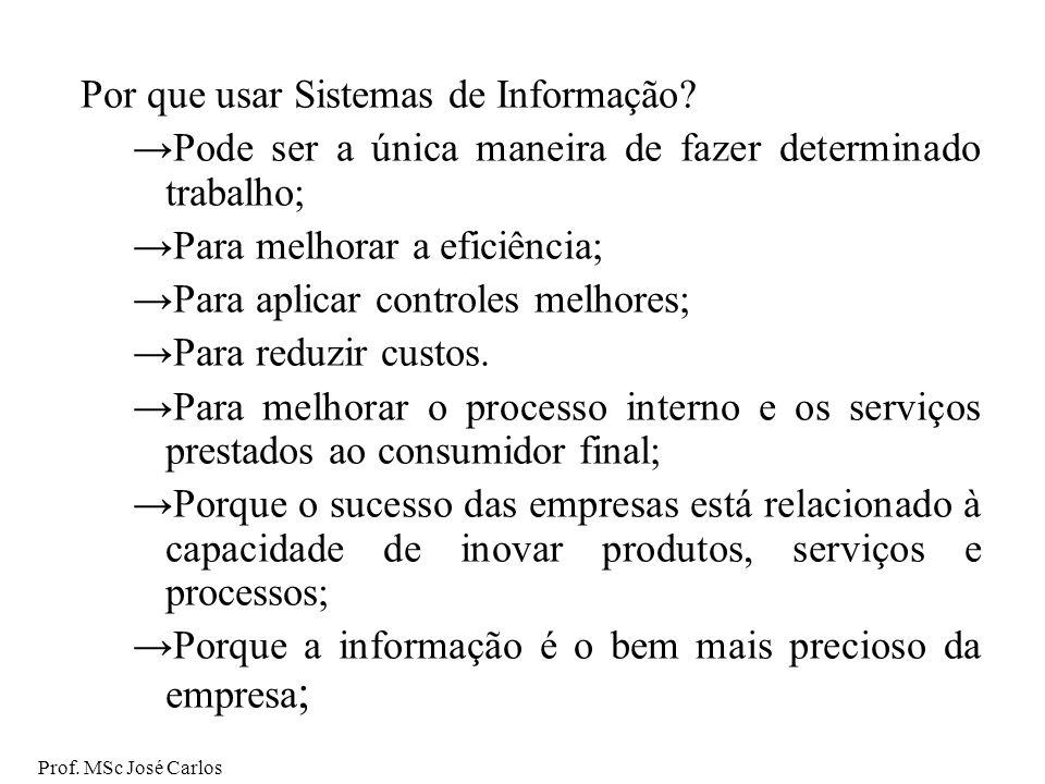 Por que usar Sistemas de Informação