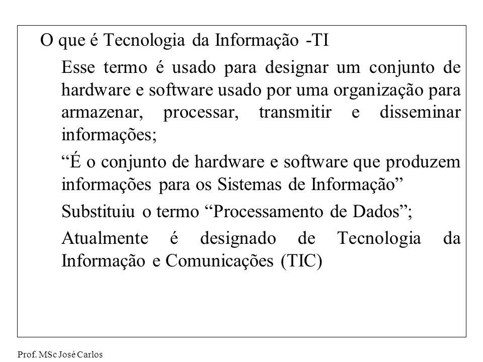 O que é Tecnologia da Informação -TI