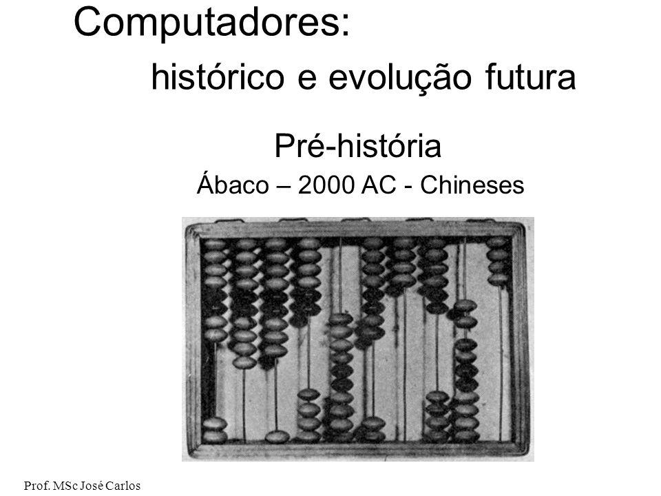 histórico e evolução futura