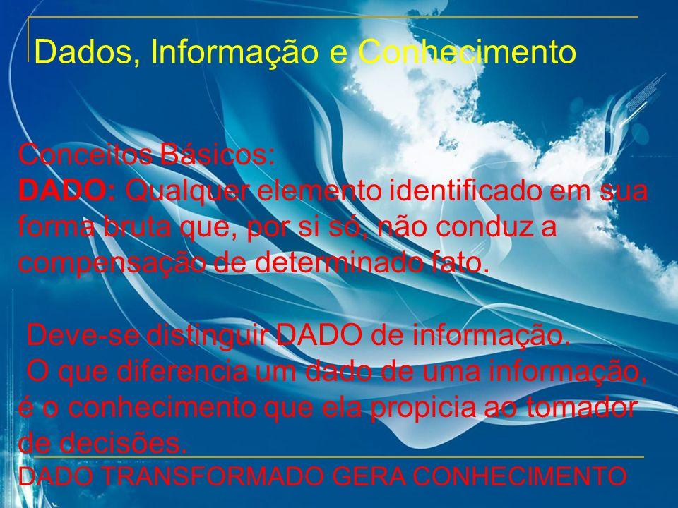 Dados, Informação e Conhecimento