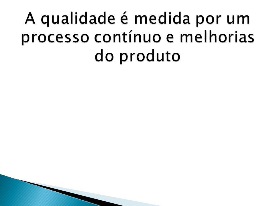 A qualidade é medida por um processo contínuo e melhorias do produto