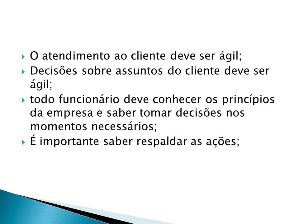 O atendimento ao cliente deve ser ágil;