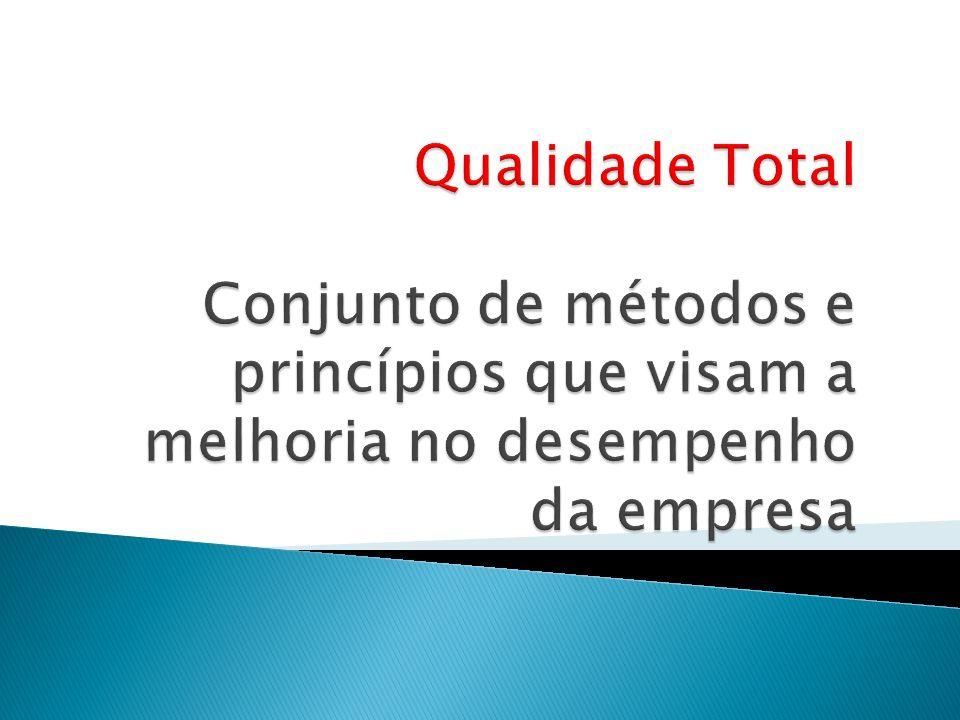 Qualidade Total Conjunto de métodos e princípios que visam a melhoria no desempenho da empresa