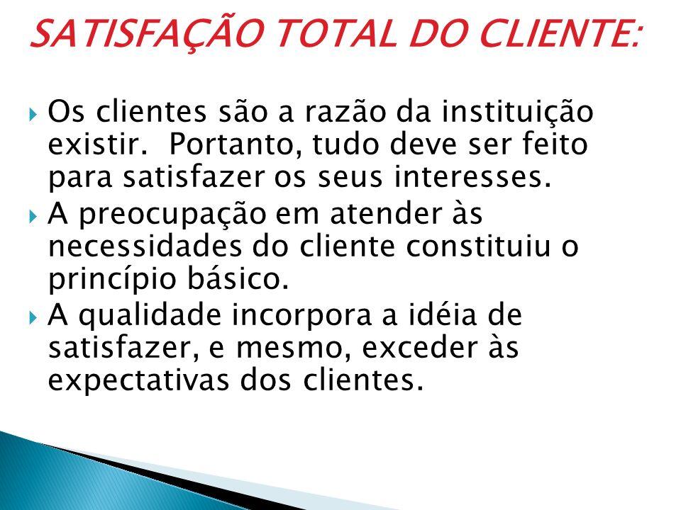 SATISFAÇÃO TOTAL DO CLIENTE: