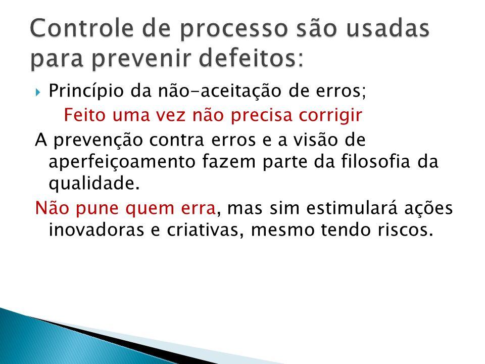 Controle de processo são usadas para prevenir defeitos: