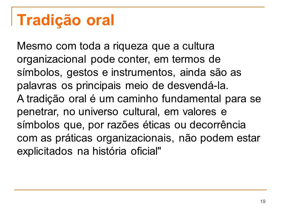 Tradição oral