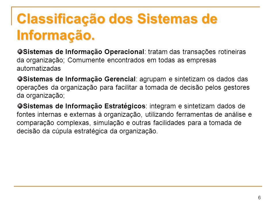 Classificação dos Sistemas de Informação.
