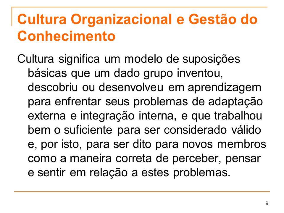 Cultura Organizacional e Gestão do Conhecimento