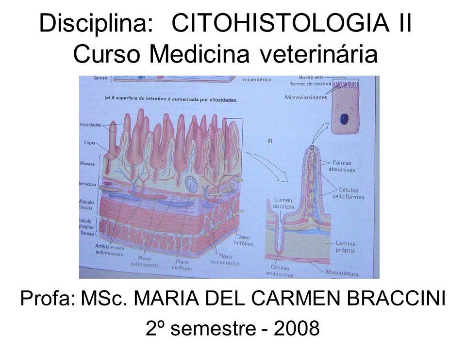 Disciplina: CITOHISTOLOGIA II Curso Medicina veterinária