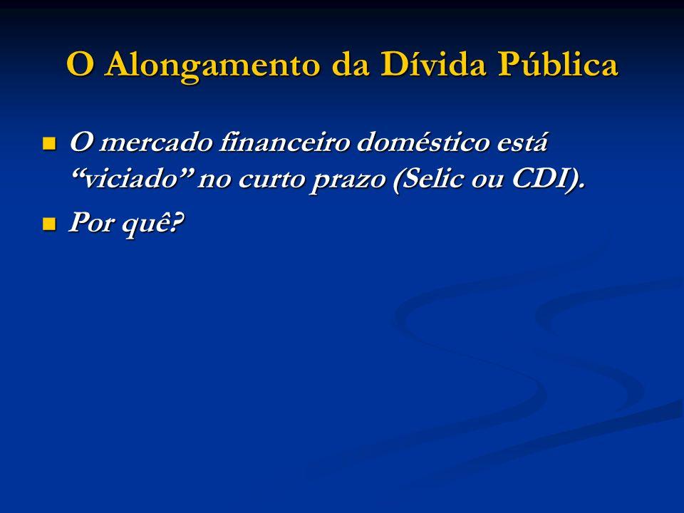O Alongamento da Dívida Pública