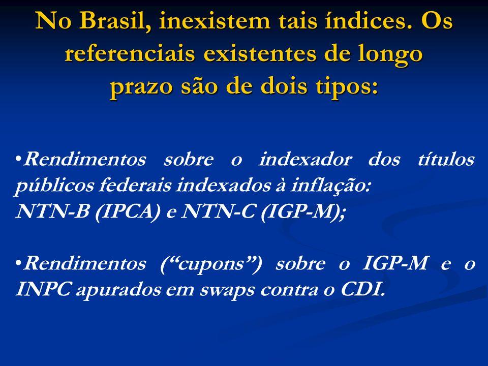 No Brasil, inexistem tais índices