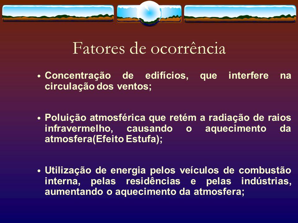 Fatores de ocorrência Concentração de edifícios, que interfere na circulação dos ventos;