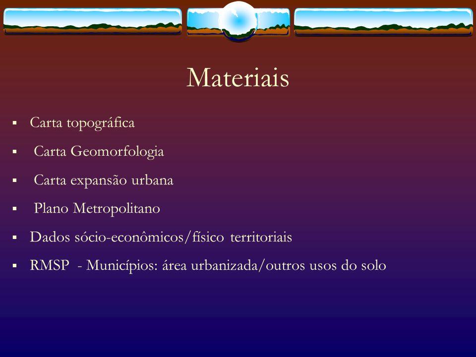 Materiais Carta topográfica Carta Geomorfologia Carta expansão urbana