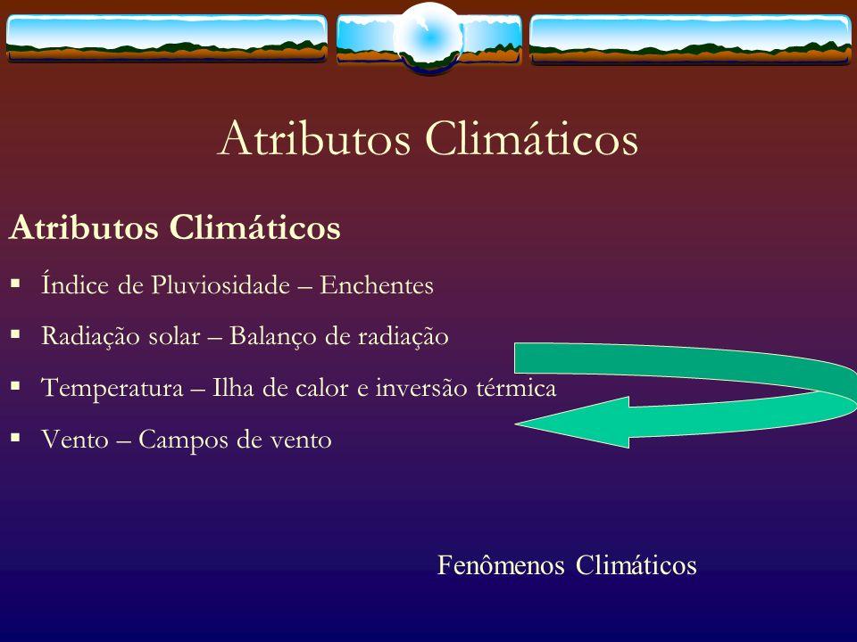 Atributos Climáticos Atributos Climáticos