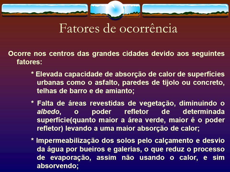 Fatores de ocorrência Ocorre nos centros das grandes cidades devido aos seguintes fatores: