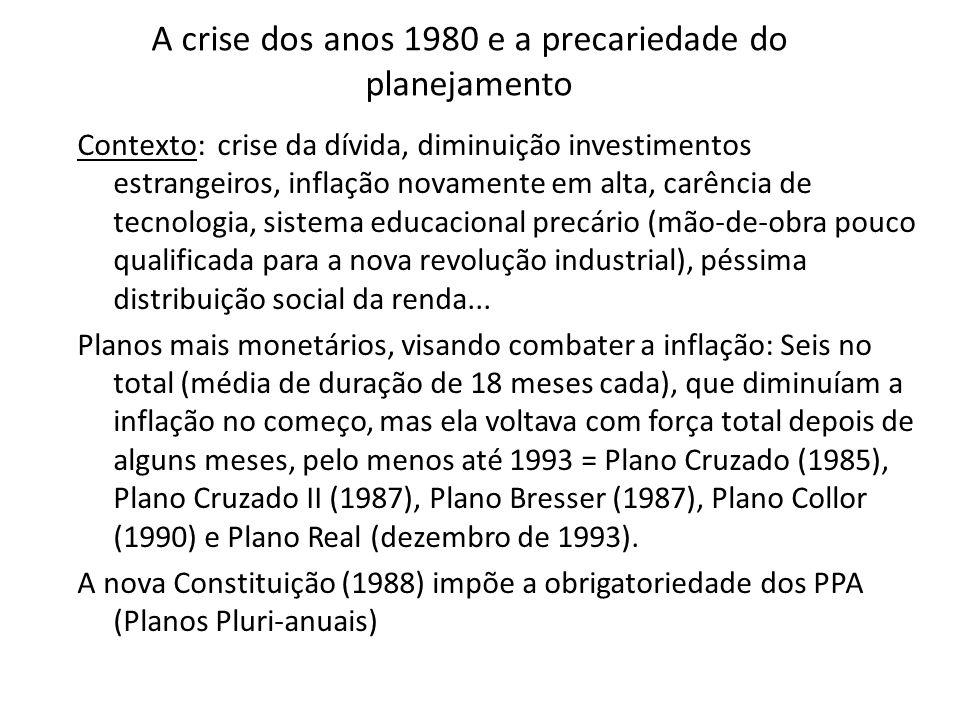 A crise dos anos 1980 e a precariedade do planejamento