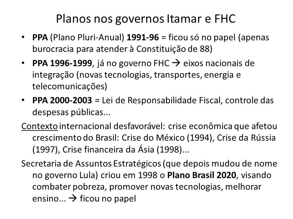 Planos nos governos Itamar e FHC