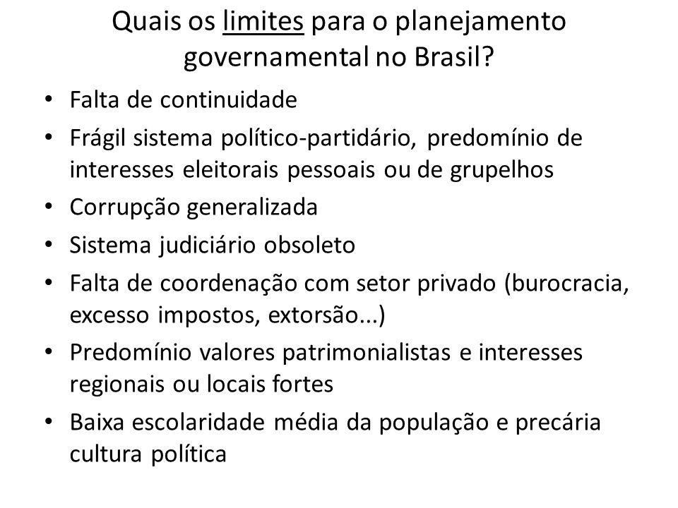 Quais os limites para o planejamento governamental no Brasil