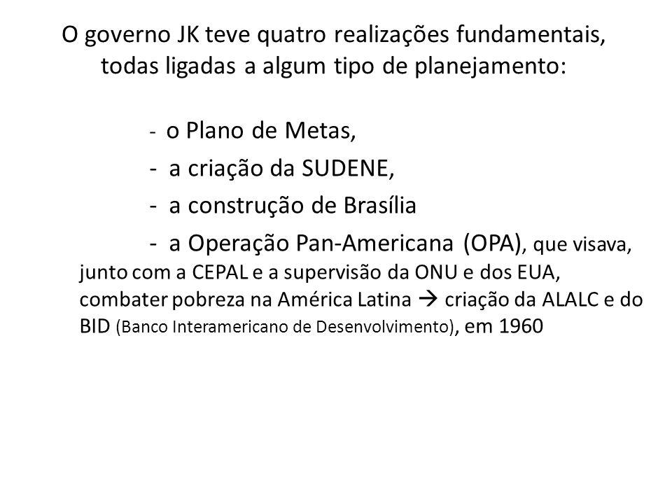 - a construção de Brasília
