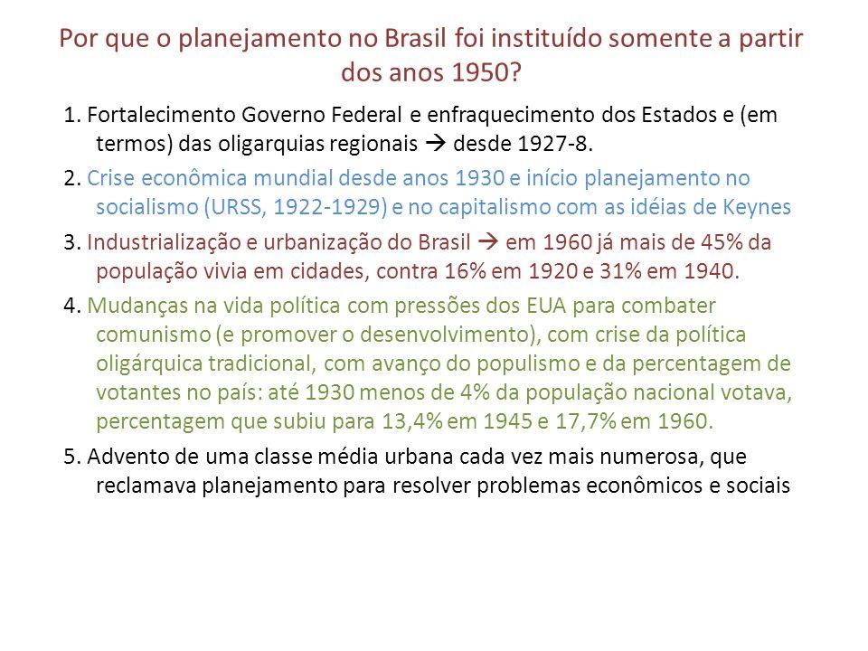 Por que o planejamento no Brasil foi instituído somente a partir dos anos 1950