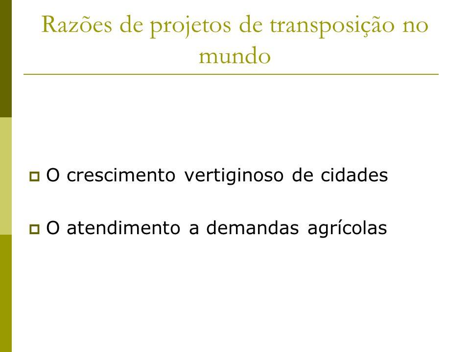 Razões de projetos de transposição no mundo