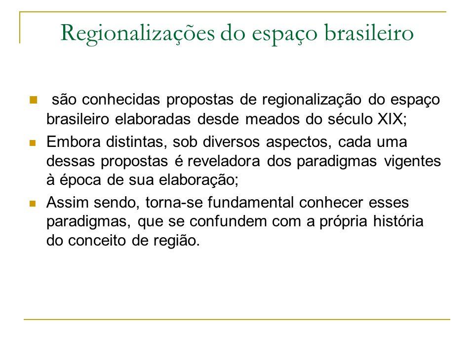 Regionalizações do espaço brasileiro